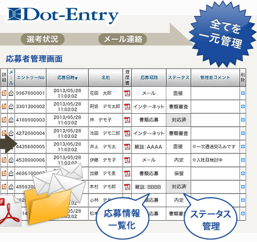 Dot-Entry応募者管理画面